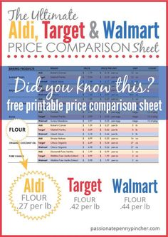 Up to off with Target Coupons! The Ultimate Aldi, Target & Walmart Price Comparison Sheet. Passionate Penny Pincher is the source printable & online coupons! Get your promo codes or coupons & save. Save Money On Groceries, Ways To Save Money, Money Tips, Money Saving Mom, Money Savers, Planning Budget, Meal Planning, Extreme Couponing, Couponing 101
