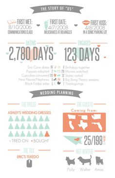 Info Graphic Wedding Program: The designer in me is drooling over this idea. So cute and different and fun!