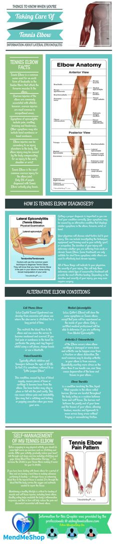 Tennis Elbow is a form of tendinosis which indicates degeneration of the lateral epicondyle. You will have swelling and tenderness on and around the tendons that attach to the small bony part on the outside of your elbow. Elbow Pain, Hand Therapy, Massage Therapy, Shoulder Injury Exercises, Elbow Anatomy, Tennis Elbow Relief, Soft Tissue Injury, Tennis Workout, Tennis Elbow