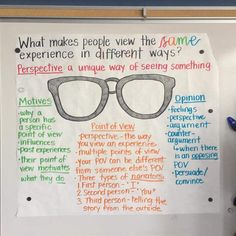 There are so many different angles to look from😜 When reading informational text, it's helpful for students to understand that perspective… 7th Grade Ela, 6th Grade Reading, Middle School Reading, Middle School English, Third Grade, Fourth Grade, Reading Lessons, Reading Skills, Teaching Reading