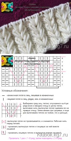 New Knitting Patterns Scarves Free Ideas Lace Knitting Stitches, Baby Boy Knitting Patterns, Easy Knitting Patterns, Crochet Stitches Patterns, Knitting Charts, Baby Knitting, Knitting Scarves, Crochet Slippers, Ideas