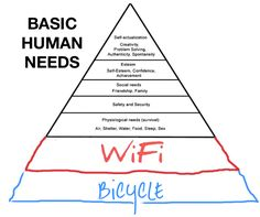 Basic Human Needs. (Bike was in the shop, WiFi router died this weekend.) RELATED: How to get faster and better service at a bike shop - http://www.bikeroar.com/articles/how-to-get-faster-and-better-service-at-a-bike-shop. #bicycle #wifi #basichumanneeds #bike #needs #zwift #noconnection