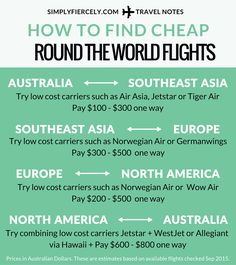 How to Find Cheap Round the World Flights – Tips from a former travel agent (+ what I paid for my flights!) How to Find Cheap Round the World Flights – Tips from a former travel agent (+ what I paid for my flights! Travel Info, Cheap Travel, Travel Advice, Budget Travel, Travel Tips, Travel Destinations, Travel Hacks, Travel Ideas, Air Travel