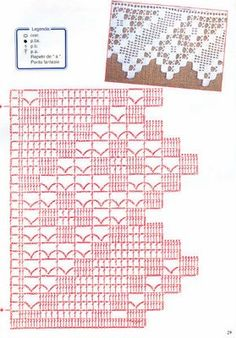 Crochet border edging motif - Graphics barred crochet.
