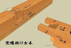 かぶと蟻 - 大工の学校