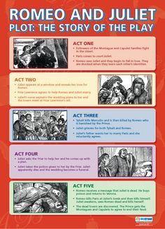 English Literature Posters | Romeo and Juliet