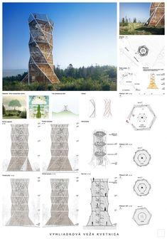 Výsledky súťaže Vyhliadková veža Kvetnica | Archinfo.sk