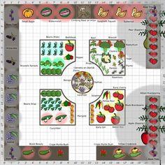 Garden Plan - Potager