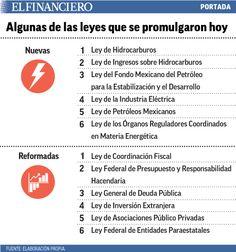 El 11 de agosto se promulgan las leyes secundarias en materia de energía. 11/08/2014
