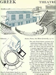European Architecture - Greek Theatre Graphic History of Architecture by John Mansbridge - Baroque Architecture, Greece Architecture, Theatre Architecture, Architecture Sketchbook, Ancient Greek Architecture, Chinese Architecture, Classical Architecture, Sustainable Architecture, Landscape Architecture