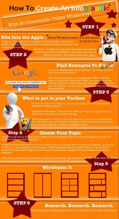 Infographic Tutorial infographic tutorials point : ACRL 2013 INFOGRAPHICS: Ashland University Library - This ...