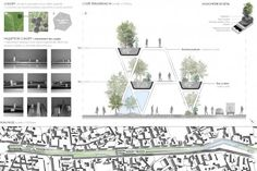 "Project - Btanic garden, ""Los Jardines"" - Architizer"