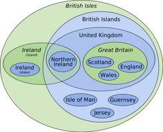 Visual explanation: The British Isles, British Islands, United Kingdom and Great Britain.