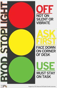Letourneau_BYOD1.pdf Love this poster! @Lisa Bijit @Sunny Williams @Barbara Humphreys