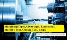 It is a process in which a piece of raw material is cut into a desired shape and size using sharp cutting tools called a Machining Process. Machining Process, Machine Tools, Raw Materials, Chips, Type, Raw Material, Potato Chip, Potato Chips