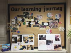 I like the idea of a learning journey. Shows the students and parents what was taught and learned throughout time in school