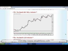 Stealth Forex Trading System - YouTube
