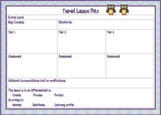 Lesson Plan Template - with differentiation, centers, and small ...