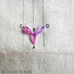 How to do Russian Chain Stitch - Sarah's Hand Embroidery Tutorials Hand Embroidery Tutorial, Hand Embroidery Stitches, Crewel Embroidery, Hand Stitching, Embroidery Designs, Seed Stitch, Chain Stitch, Russian Embroidery, Lazy Daisy Stitch