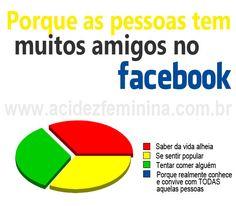Por que as pessoas tem muitos amigos no facebook
