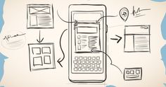 These 8 apps are designed to make prototyping as painless as possible. #ui #ux #dev Design Basics, Web Design, Build An App, App Design Inspiration, Pipe Dream, Information Design, Create Website, Design Thinking, Design Development