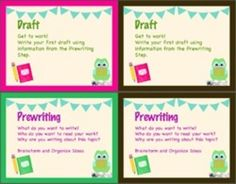 FREE Owl Writing Process Posters - Great for teaching kids the process of writing {Or, a fun reminder for me, too :} by tanisha Teaching Literature, Teaching Writing, Writing Activities, Teaching Kids, Owl Writing, Writing Ideas, Writing Process Posters, Third Grade Writing, Owl Theme Classroom