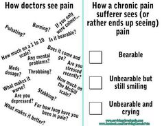 Doctor's view vs Patient's view of pain