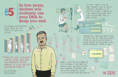 5 in 5 Storymap: Doctors Will Routinely Use Your DNA To Keep You Well | Flickr - Photo Sharing!