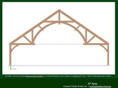 Image result for hammerbeam roof