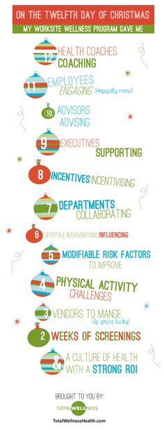 Wellness Program Names Related Keywords & Suggestions