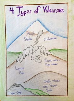 """Who am I?  Where do I stand?"" asks the 6th Grade-aged child .  ""Good question, I answer,  ""Let's look at that rock…"" Rocks are individuals, just like students.  Each one is..."