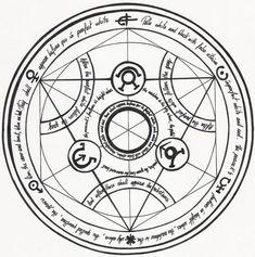 Fonds d'écran Full Metal Alchemist Cercle de transmutation Humaine par sairou - Hebus.com