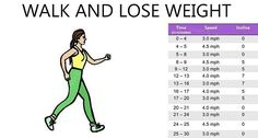Walking and Losing Weight: How Many Steps Per Day