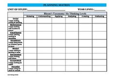 bloom taxonomy lesson plan template - 1000 images about music curriculum building on pinterest