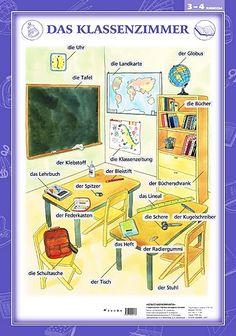 Das Klassenzimmer