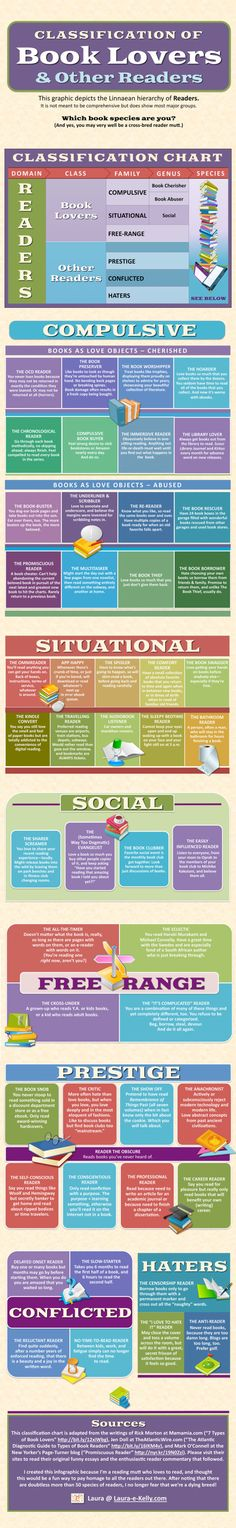 Which kind of book lover are you? #infographic