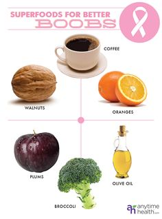 Six Superfoods for Healthy Boobs