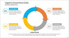 sagefox-powerpoint-slide-49