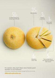Mise en scène de données sur un fruit.