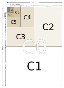 Format arkusza – Wikipedia, wolna encyklopedia