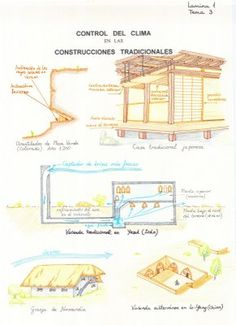 Energy Poster Home Sustainable Architecture, Sustainable Design, Architecture Design, Sustainable Houses, Passive House Design, Energy Pictures, Homemade Generator, Mushroom House, Natural Homes