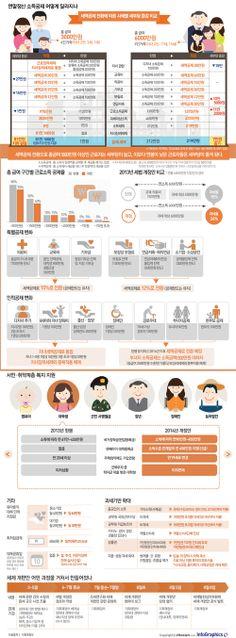 infographics 2013년도 세제개편, 소득공제→세액공제로…세금 얼마나 더 내나