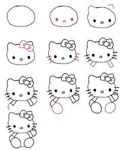 como dibujar hello kitty Gráficos que muestran como dibujar partes del cuerpo y otros