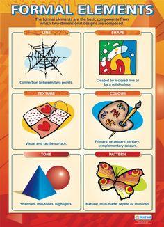 Formal Elements Poster