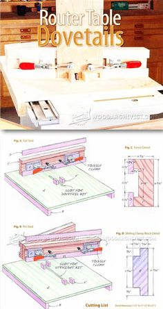 Router Table Dovetail - Joinery Tips, Jigs and Techniques | WoodArchivist.com