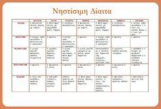 Healthy Mummy, Healthy Life, Healthy Living, Healthy Recipes, Healthy Food, Body Detox, Natural Medicine, Health Fitness, Nutrition