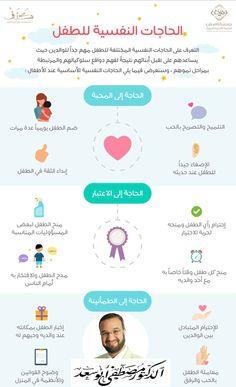 Teaching Kids, Kids Learning, Kids Planner, Vie Motivation, Islam For Kids, Kids Mental Health, Chores For Kids, Kids Behavior, Human Development