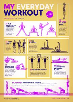 American Express everyday workout graphic