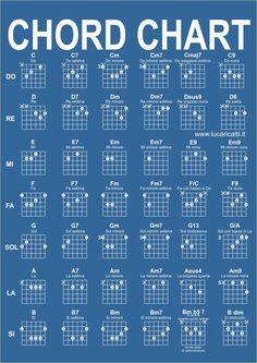 Accordi chitarra - chord chart