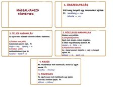 Tanulásmódszertan :: OkosKaLand Dysgraphia, Grammar, Literature, Bullet Journal, Study, Teaching, Writing, Education, School